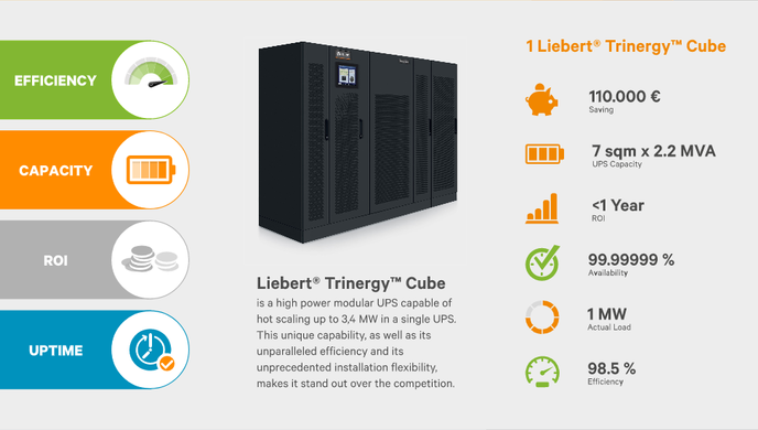 Main benefits and advantages of 1 Trinergy Cube online UPS unit