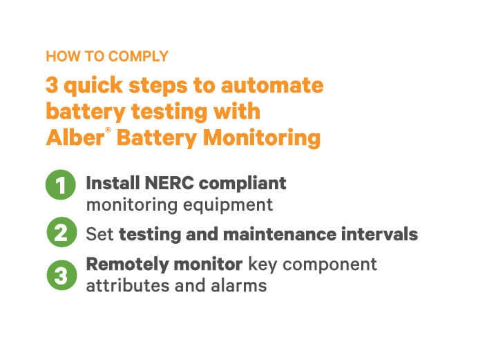 The three steps of battery monitoring automation, enabled by the Alber Cellcorder CRT-400 cell resistance tester