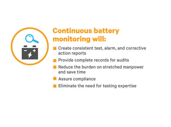 List of benefits for the continuous battery monitoring of the Alber Cellcorder CRT-400