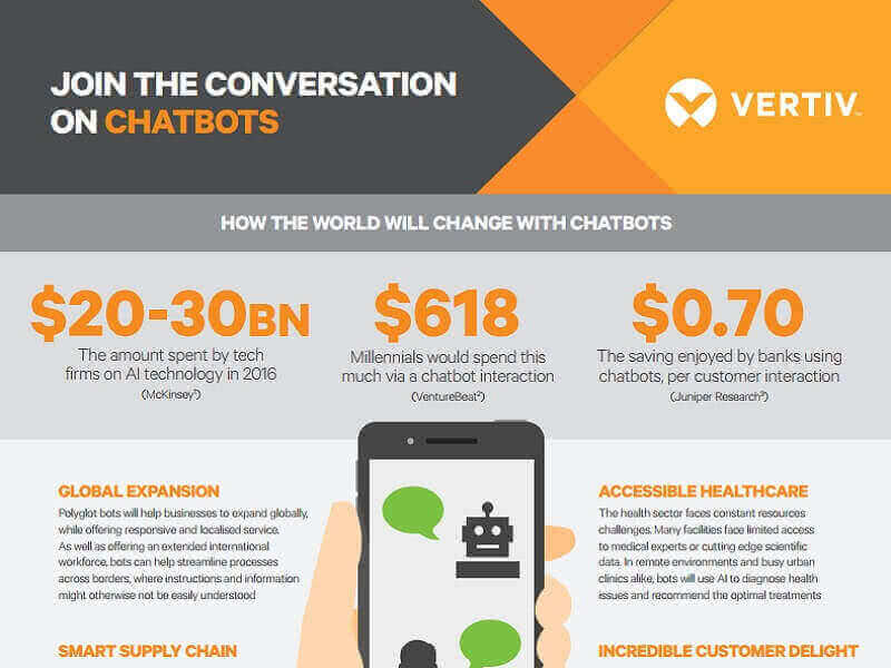 Chatbots - Are They all Talk? | Vertiv Data Center Solutions