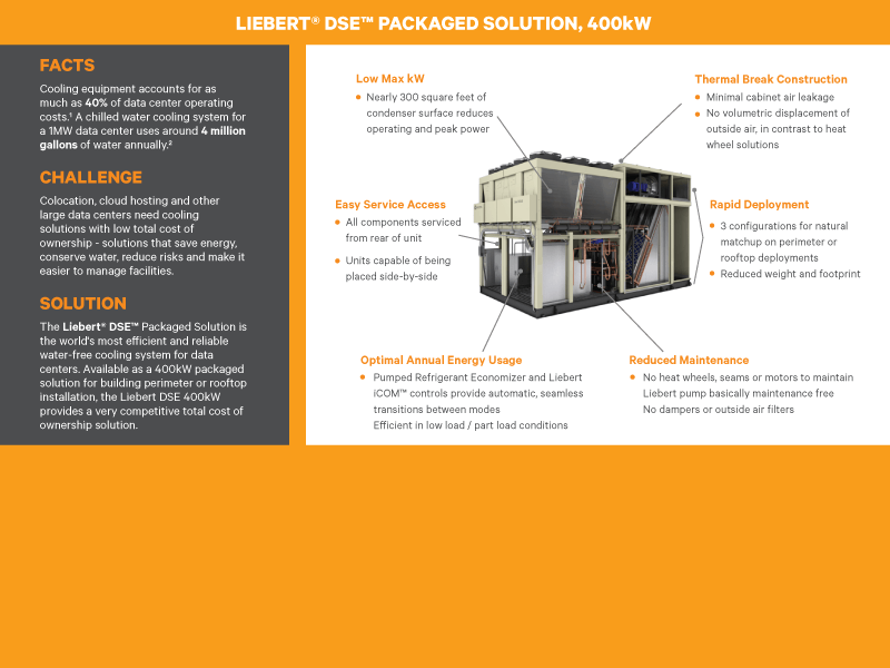 Liebert DSE - Low TCO for Data Centers | Vertiv Cooling Systems