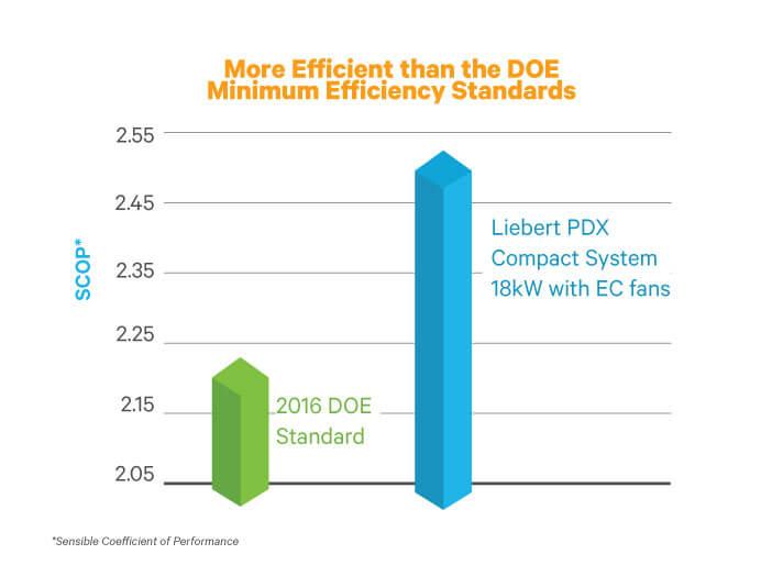 Liebert PDX – Liebert Ds Wiring-diagram