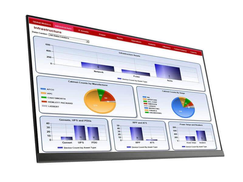 Aperture Software | DCIM
